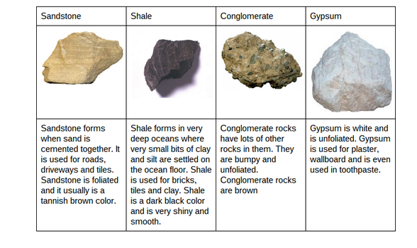 Sedimentary Rock - Rose's Rock website